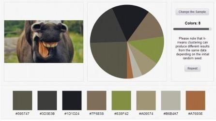 Palette Extractor : Pour extraire la palette de couleurs d'une image | Le Top des Applications Web et Logiciels Gratuits | Scoop.it