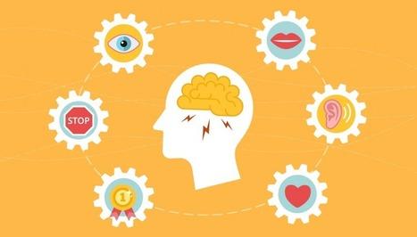 Connaitre sa cible et améliorer son site avec la carte d'empathie   Confiance Client, l'hebdo  !   Scoop.it