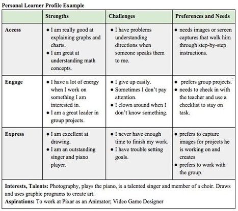 Personalize Learning: Discover the Learner in Every Child | Teaching and Learning Resources for Faculty | Scoop.it