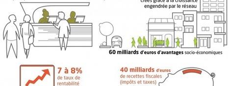 Du gain de temps à la croissance du PIB : les bénéfices du Grand Paris Express   Le Grand Paris sous toutes les coutures   Scoop.it