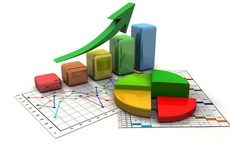 4 Steps to Choosing the Right Business Sustainability Metrics | Développement durable et efficacité énergétique | Scoop.it