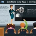 11 Reasons Every Educator Needs a Video Strategy | School Libraries around the world | Scoop.it