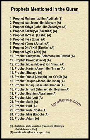 Name of Prophets Mentioned in Quran | Quran Online | Scoop.it