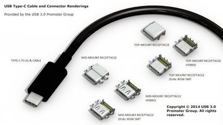 Les premiers dispositifs compatibles USB Type-C arriveront début 2015 | IT - Nouvelles Technologies | Scoop.it