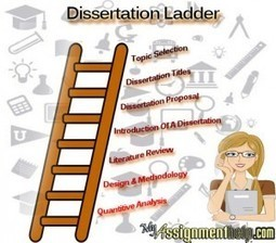 Buy custom dissertation online from a professional writing company | Dissertation writing help | Scoop.it