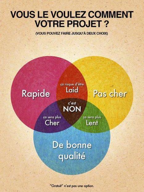 Vous le voulez comment votre projet ? | LouisRDN | Scoop.it
