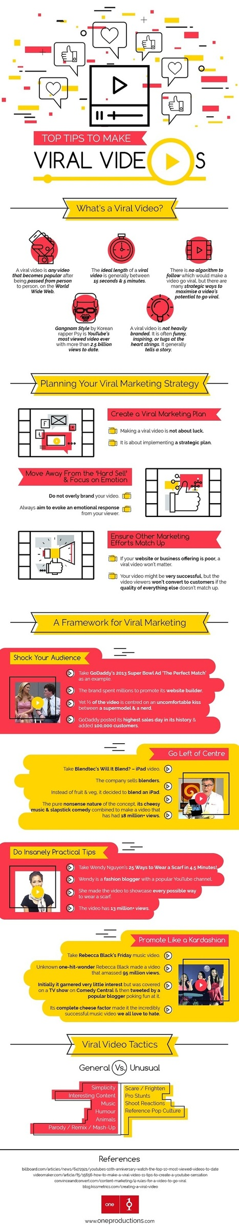 Top tips for making viral videos [INFOGRAPIC] | Netimperative - latest digital marketing news | Integrated Brand Communications | Scoop.it