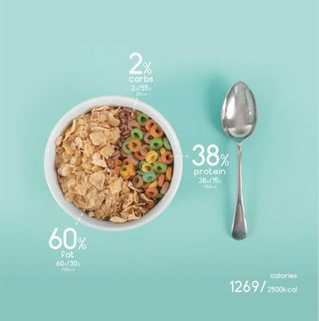 Designer charts his diet with beautiful data visualizations | Design | Creative Bloq | INFORBEAUTY | Scoop.it