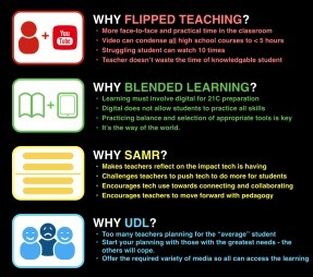 """The """"WHY"""" Guide to #Edchat topics 