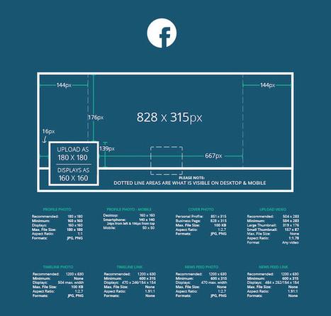Las dimensiones gráficas de las imágenes en las redes sociales, edición 2016 | Comunicación, interacción, colaboración y participación. | Scoop.it