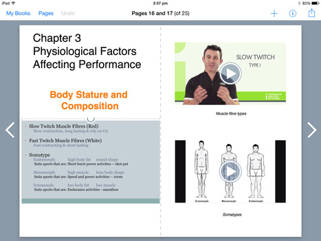 Book Creator as a learning journal for PE - Book Creator app | Blog | Physical Education & Fitness | Scoop.it