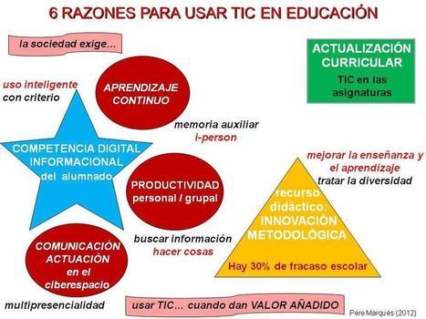6 razones para usar TIC en educación | Tecnologías e-learning | Scoop.it