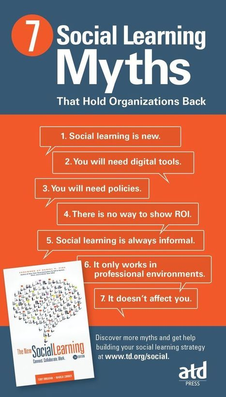 7 Social Learning Myths Infographic | Managing Technology and Talent for Learning & Innovation | Scoop.it