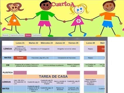 Proyecto de implantación de Aplicaciones Google para escuelas | Herramientas TIC - IES MARTINEZ MONTAÑÉS | Scoop.it