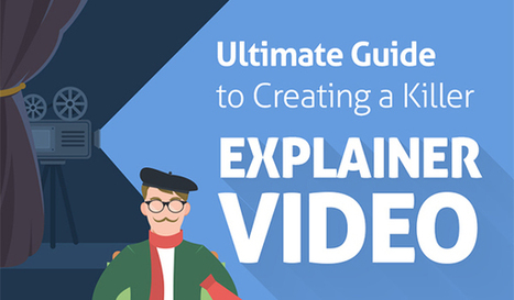 The Ultimate Guide to Using Explainer Videos on Your Website | My Blog 2016 | Scoop.it