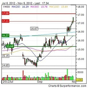 Yahoo! Inc. : Yahoo! and Samsung Form Multi-year Partnership to Deliver Interactive TV | 4-Traders | Yahoo | Scoop.it