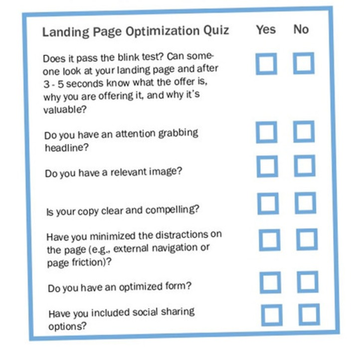 11 Lovely Landing Page Optimization Infographics and Slideshares (with Tweetable Takeaways)   Conversion Optimization for Lead Generation & eCommerce   Scoop.it