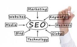Google Knowledge Graph et son impact sur le SEO | Médias et réseaux sociaux | Scoop.it