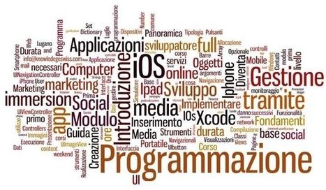 Ivano Esposito Integrated thinking | SocialMediaStrategist | Scoop.it
