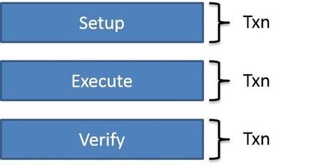 Clean Tests: Database Persistence   Jimmy Bogard's Blog   News de la semaine .net   Scoop.it