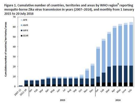 Zika : Situation mondiale au 20 juillet 2016 | EntomoNews | Scoop.it