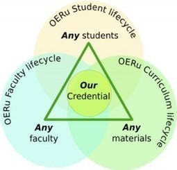 OER University | Commonwealth of Learning | Make Your Service Count! | Scoop.it