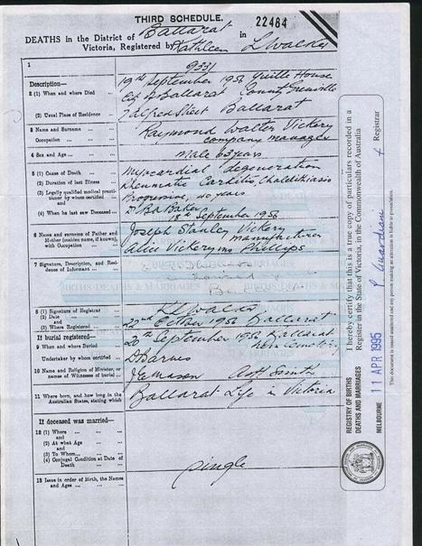 Victorian Birth Death Marriage historical records | Y9 Family History | Scoop.it