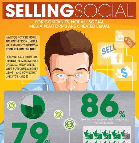 Selling Social | Social Media SuperChargers | Scoop.it