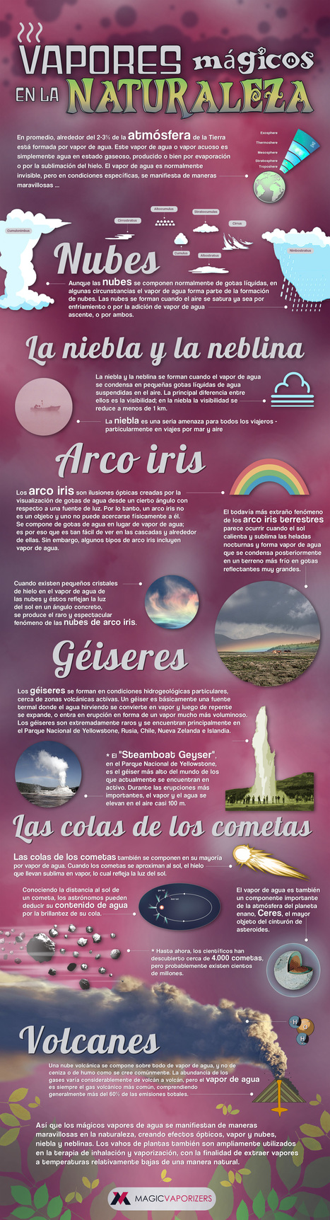 Vaporización, lo más natural | French Infographics & Quotographics | Scoop.it