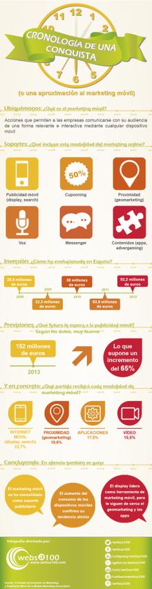 Todo los que necesitas saber sobre el marketing móvil #infografia #infographic | Publicidad & Marketing | Scoop.it