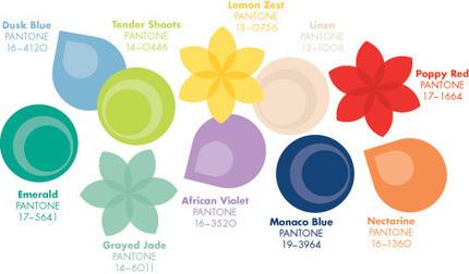 Spring 2013 Fashion Color Trends - Pantone Fashion Color Report Spring 2013 | Mode, tendances et conseil en image | Scoop.it