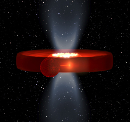 Hidden black holes: New system explains why we have found fewer black holes than expected | Amazing Science | Scoop.it