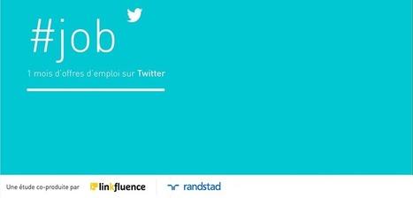Twitter : une solution pour l'emploi ? - Linkfluence | Marché de l'emploi | Scoop.it
