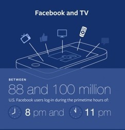 Facebook targets broadcasters with new TV tools » Digital TV Europe | Big Data and User eXperience | Scoop.it