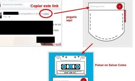 Cómo descargar vídeos de Facebook. | Bits on | Scoop.it