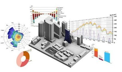 Building Performance Analysis Using Revit | Linking Performance Analysis and Parametric Design | Scoop.it