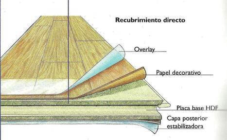 Precio venta tarima laminada sintetica AC Quick Step Floor Uniclic | Artsdoussie Reformas integrales en Murcia | Scoop.it