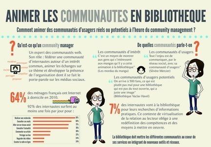 Animateur de communautés en bibliothèque, ça vous tente ? | Thot Cursus | Bibliothèque | Scoop.it