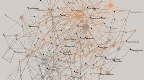 Network of data visualization references | visual data | Scoop.it