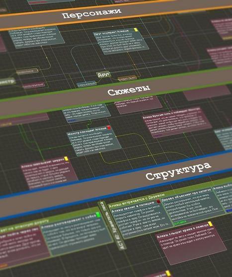 Российский разработчик создал программу, которая может заменить карточки для сценариста | TV & Kinotrends | Scoop.it