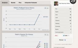 PinReach Mesure de l'influence de votre compte Pinterest. | Les outils du Web 2.0 | Scoop.it