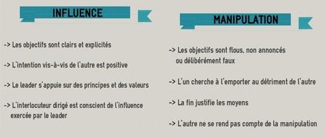 Manager et (ou) leader ? - Le blog du Management   management   Scoop.it