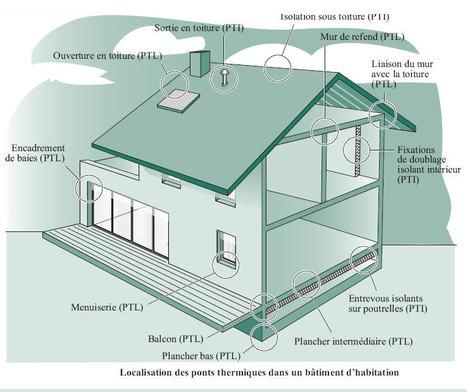 Comment ça marche : les ponts thermiques ? | Immobilier | Scoop.it