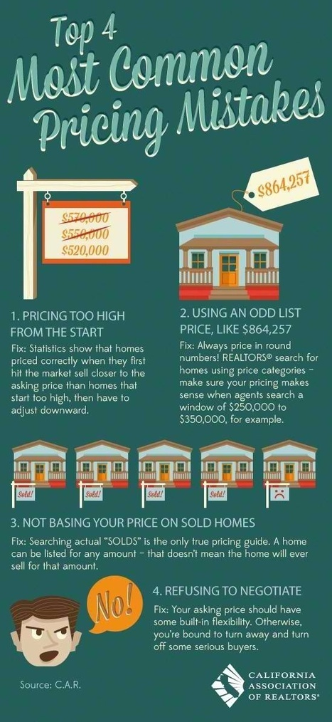 Dave's Insider Tool: Pricing Your Home to Sell | Dave Fry Insiders | Scoop.it