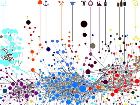 Stunning Charts On The Rise Of Manufacturing Complexity | visual data | Scoop.it