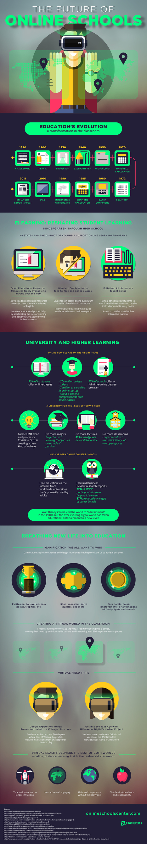 The Future of Online Schools Infographic  | Managing Technology and Talent for Learning & Innovation | Scoop.it