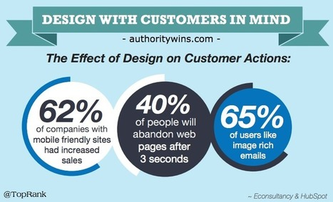 5 Online Marketing Lessons to Improve Your Marketing Authority | Digital Marketing Kenya | Scoop.it