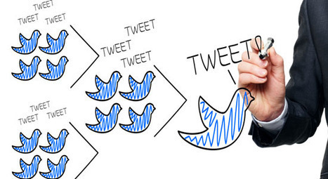 100 Ways To Use #Twitter In #Education, By Degree Of Difficulty | @Edudemic | A New Society, a new education! | Scoop.it