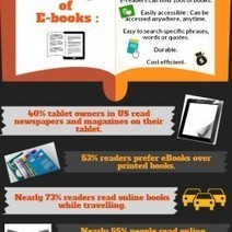 Why Ebooks Are More Popular Than Printed Books ? | Magazines Publishers | Scoop.it