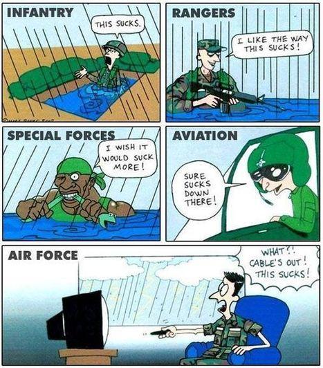 Military sucks... | Humour | Scoop.it